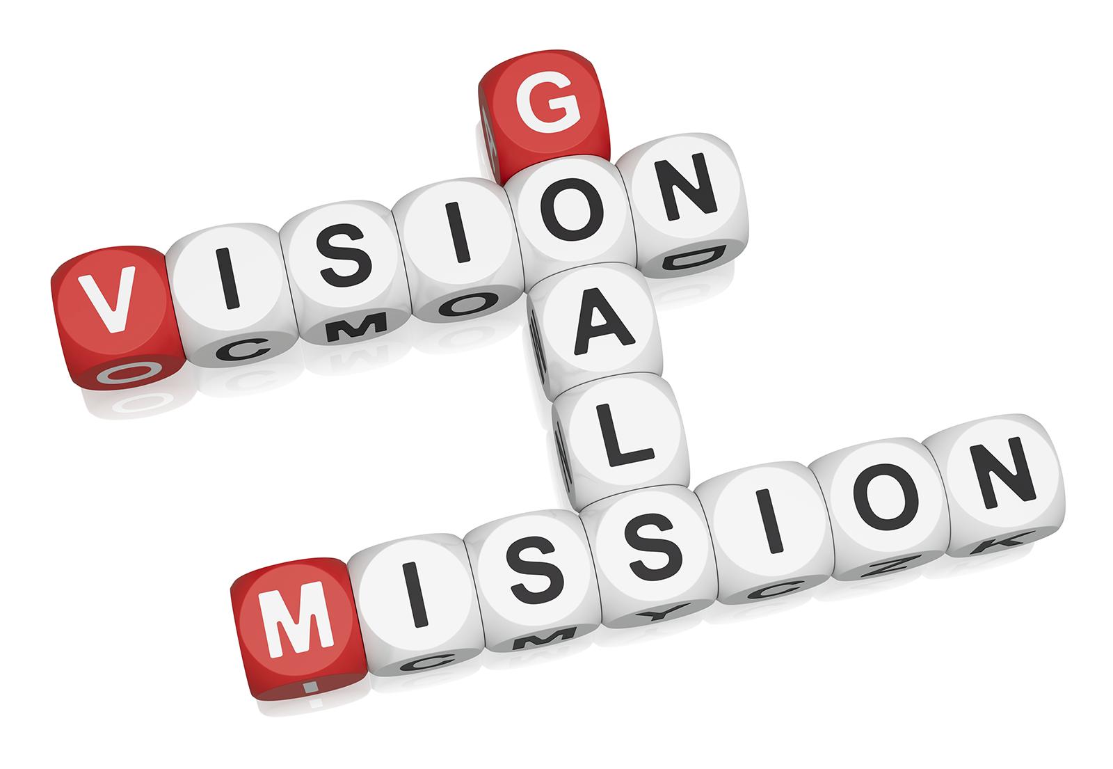 Goals, Mission & Vision